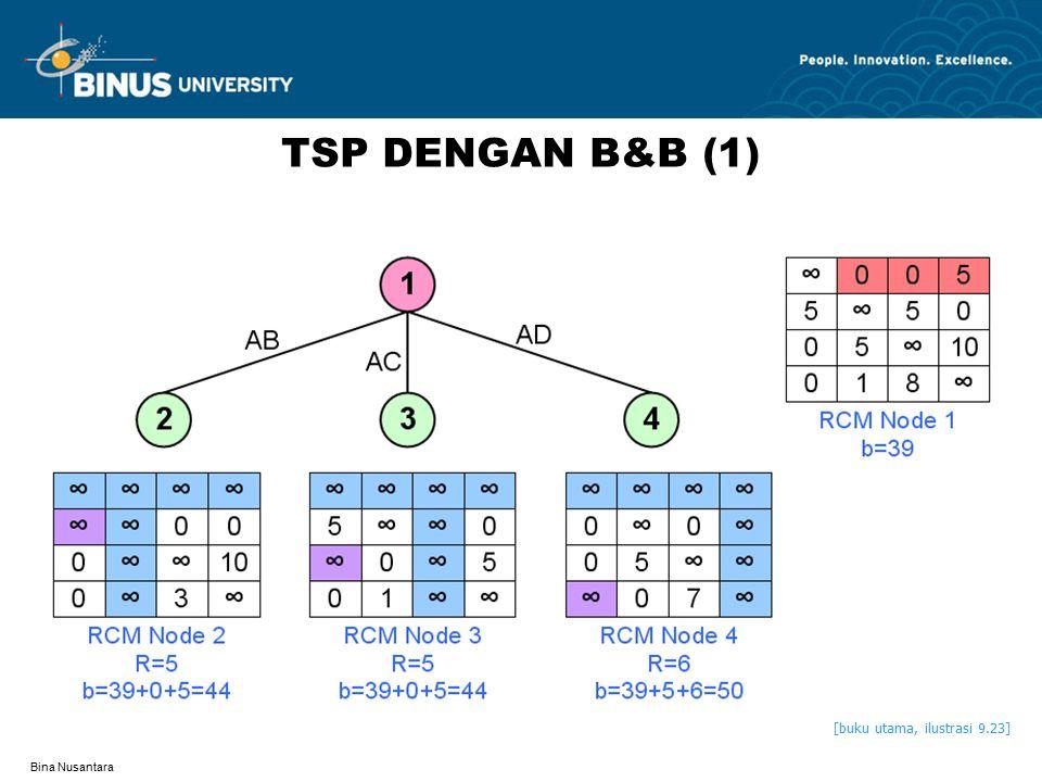 TSP DENGAN B&B (1) [buku utama, ilustrasi 9.23] Bina Nusantara